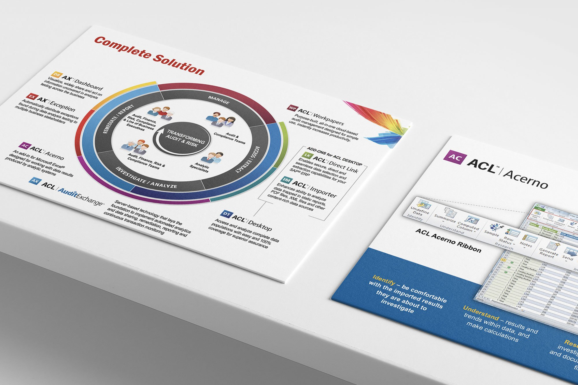 PowerPoint Infographic Design